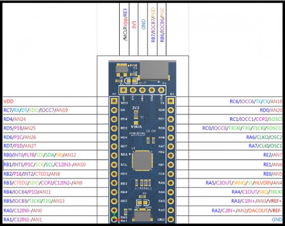 accessory:add-on_boards:usbioboard [ODROID Wiki]
