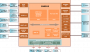 odroid-c4:c4_blockdiagram_rev1.0.png