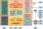 odroid_go_advance:odroidgo2_blockdiagram.png